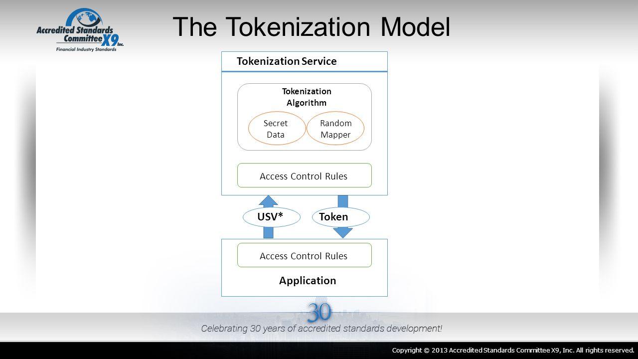 The Tokenization Model