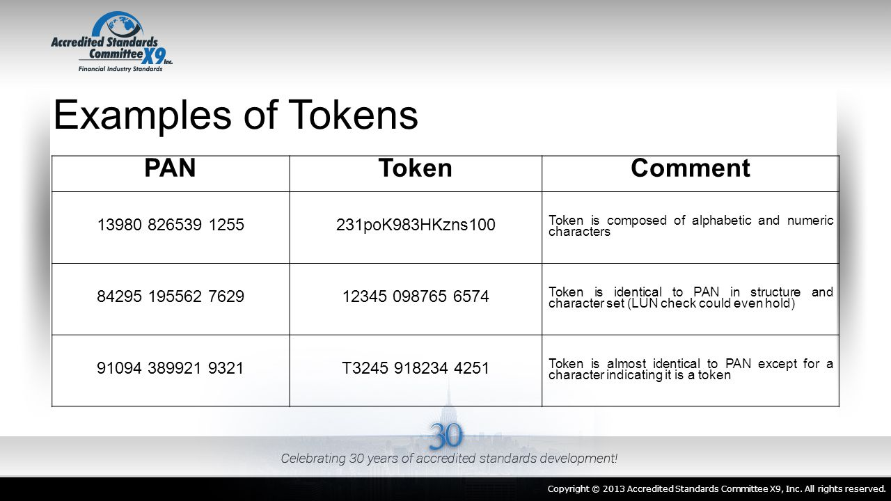 Examples of Tokens PAN Token Comment 13980 826539 1255