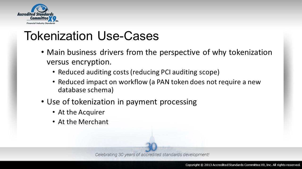 Tokenization Use-Cases