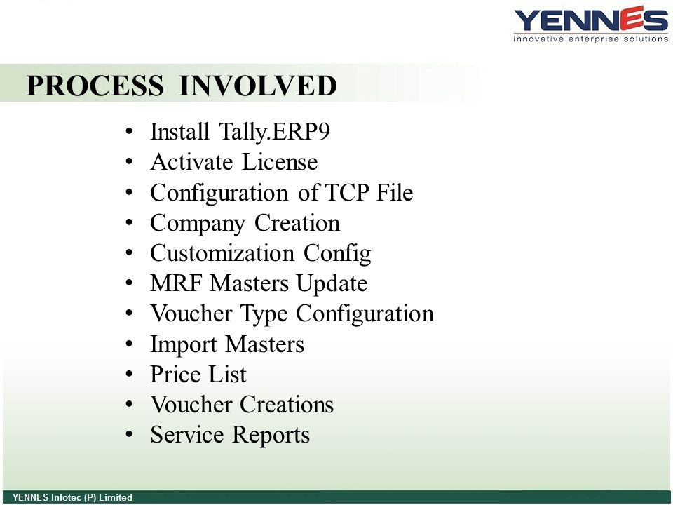 PROCESS INVOLVED Install Tally.ERP9 Activate License