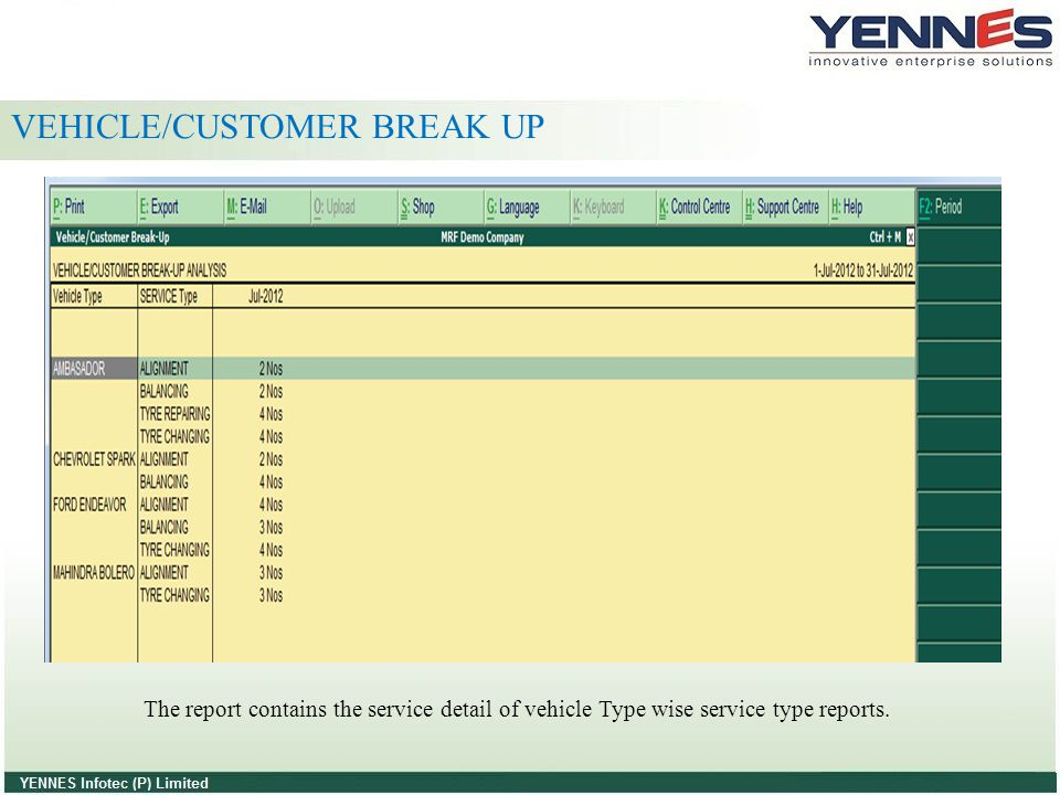 VEHICLE/CUSTOMER BREAK UP
