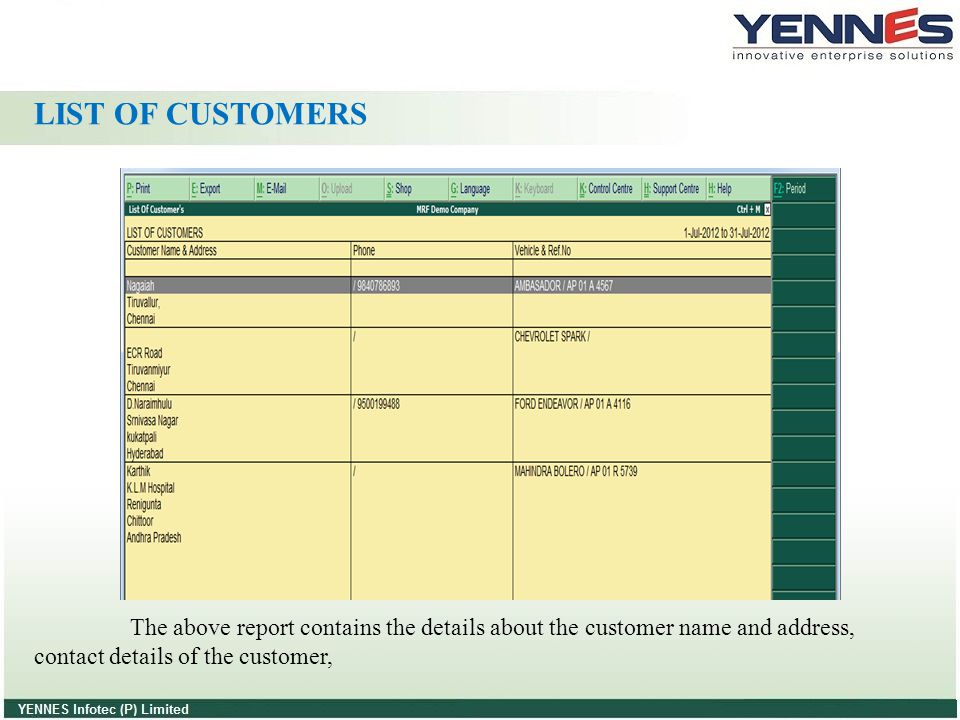 LIST OF CUSTOMERS The above report contains the details about the customer name and address, contact details of the customer,
