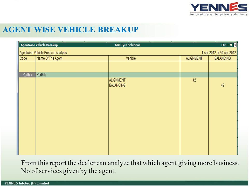 AGENT WISE VEHICLE BREAKUP