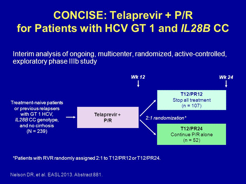 CONCISE: Telaprevir + P/R for Patients with HCV GT 1 and IL28B CC