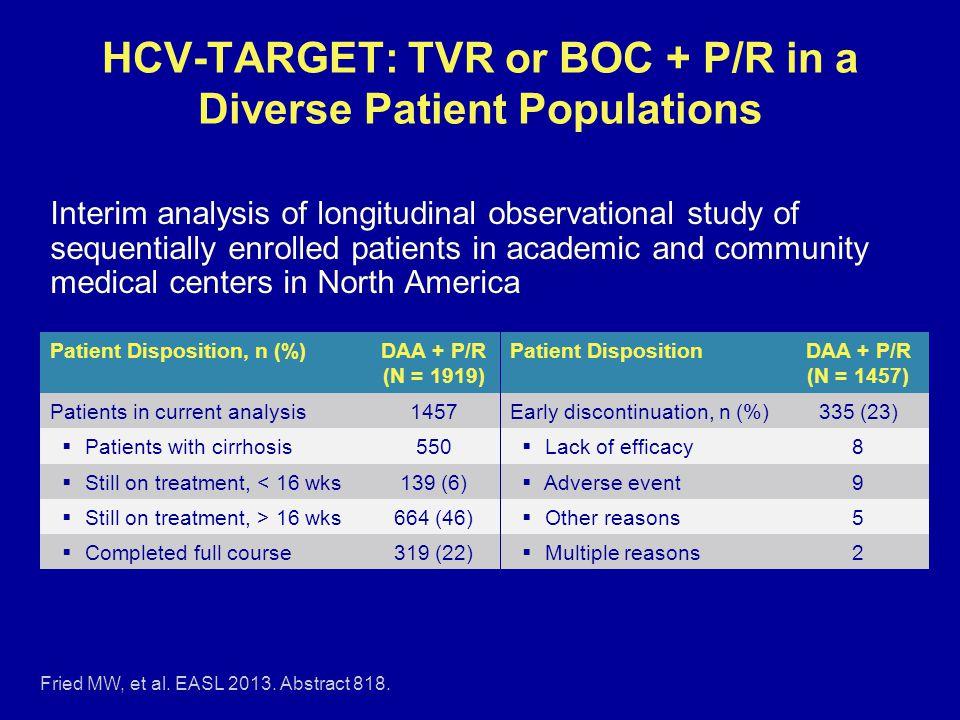HCV-TARGET: TVR or BOC + P/R in a Diverse Patient Populations