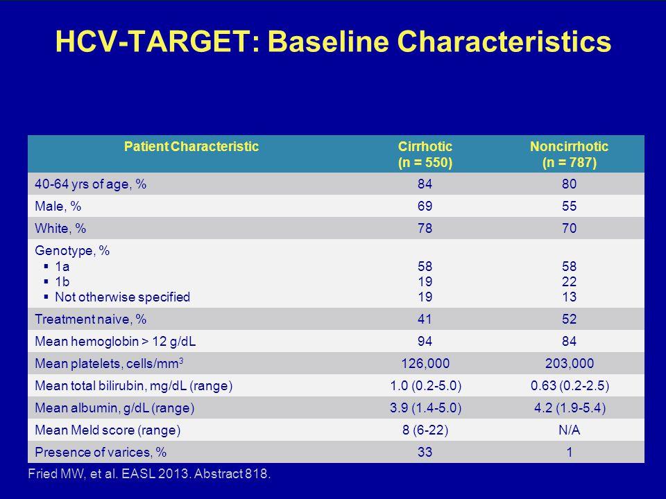 HCV-TARGET: Baseline Characteristics