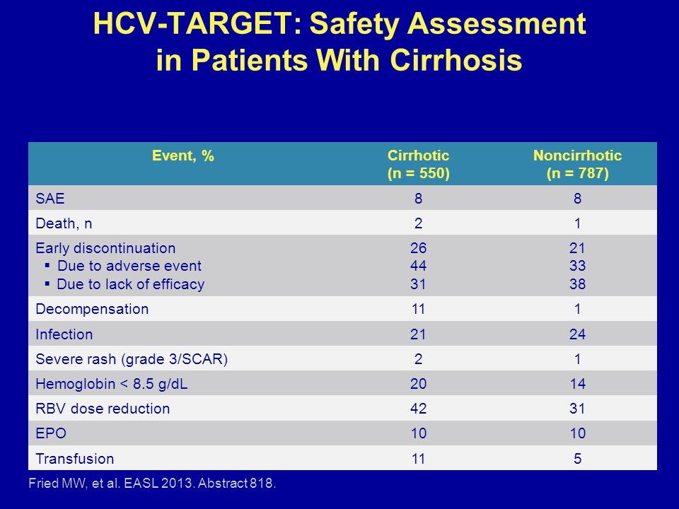 HCV-TARGET: Safety Assessment in Patients With Cirrhosis