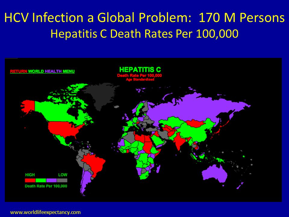 HCV Infection a Global Problem: 170 M Persons