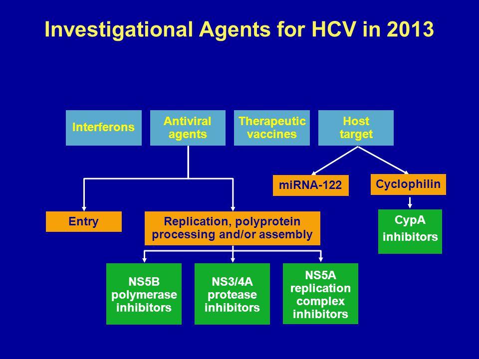 Investigational Agents for HCV in 2013
