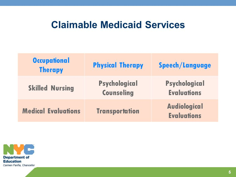 Claimable Medicaid Services