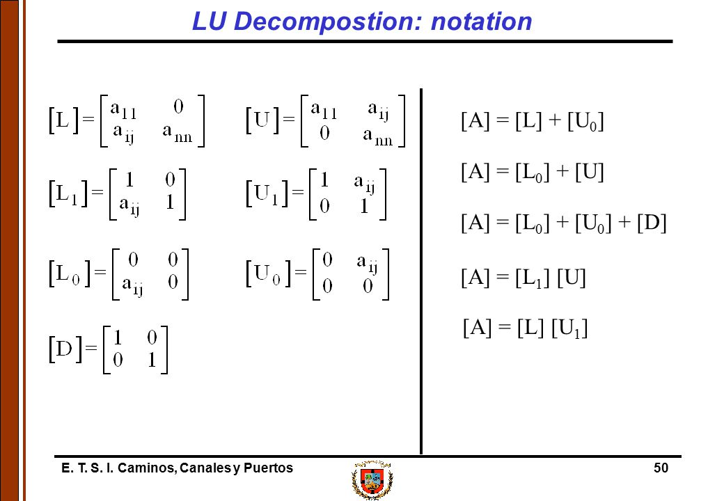 LU Decompostion: notation