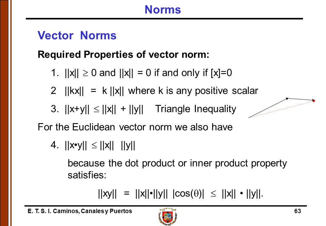 Norms Vector Norms Required Properties of vector norm: