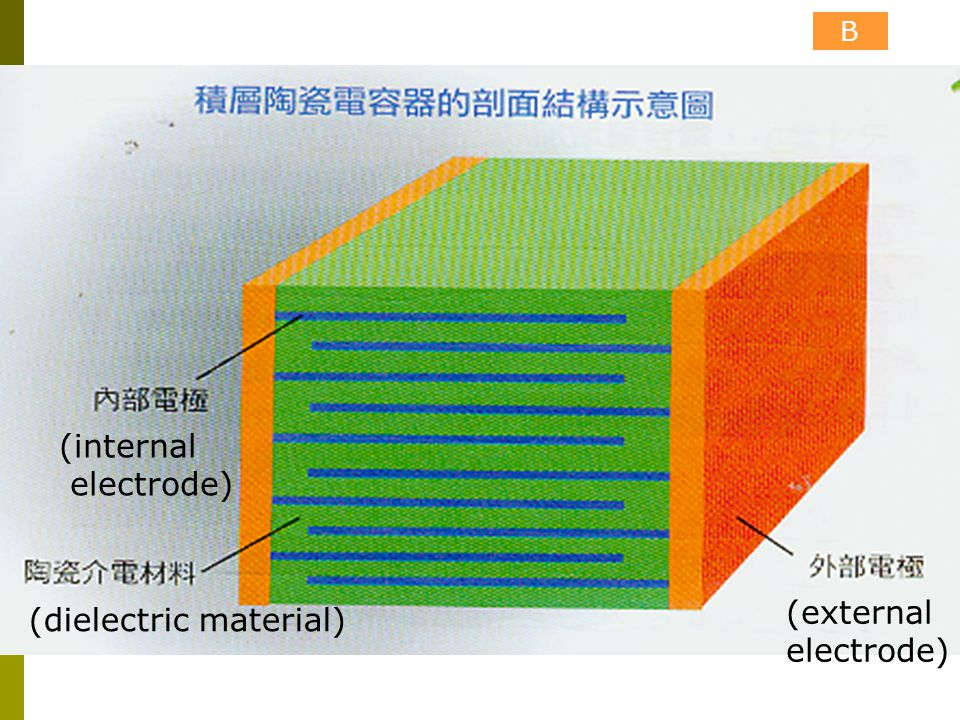 (dielectric material)