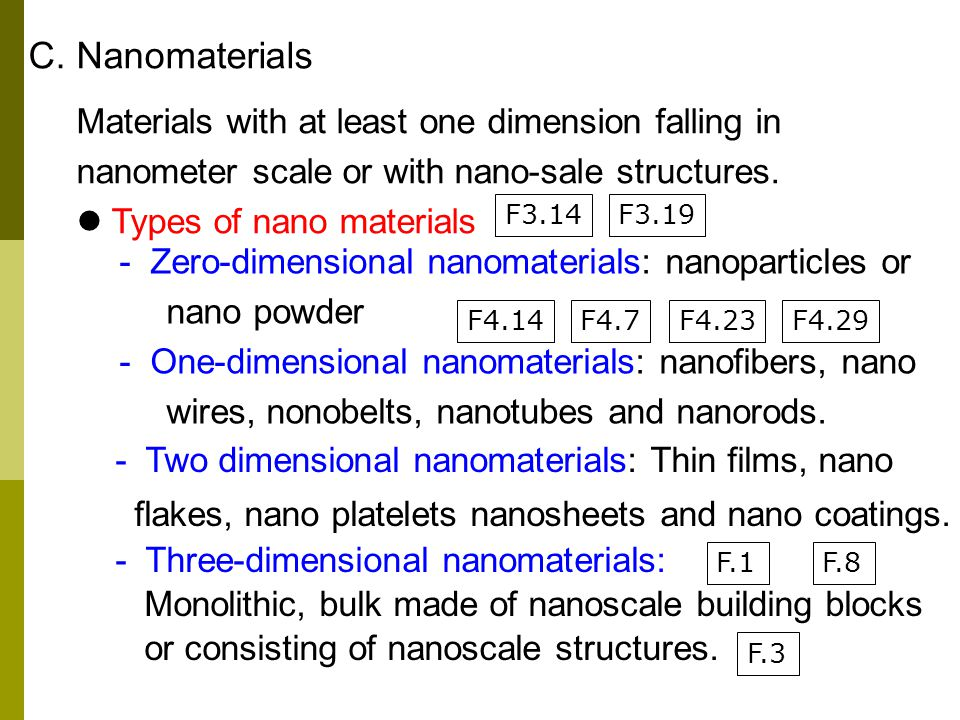 C. Nanomaterials Materials with at least one dimension falling in
