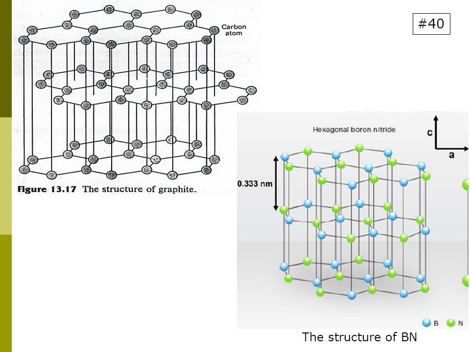 #40 The structure of BN