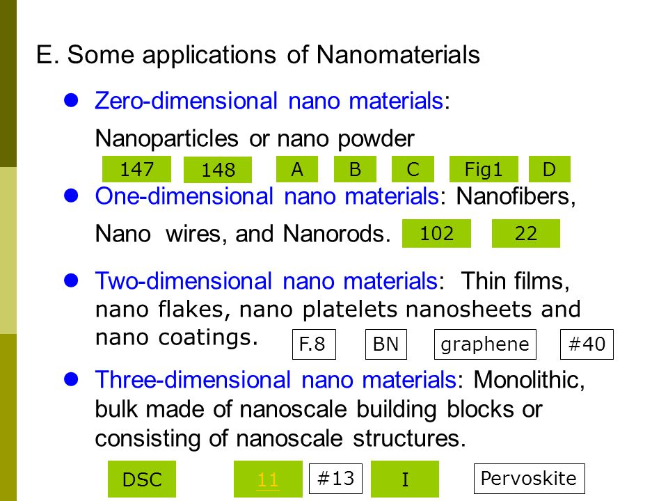 E. Some applications of Nanomaterials