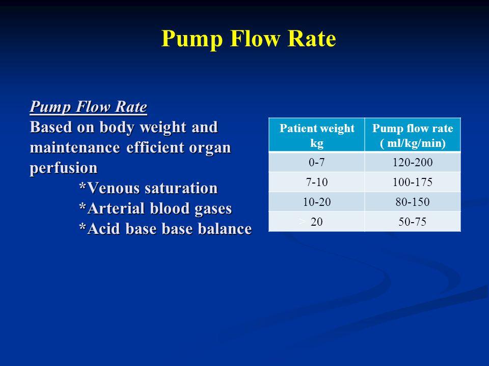 Pump flow rate ( ml/kg/min)