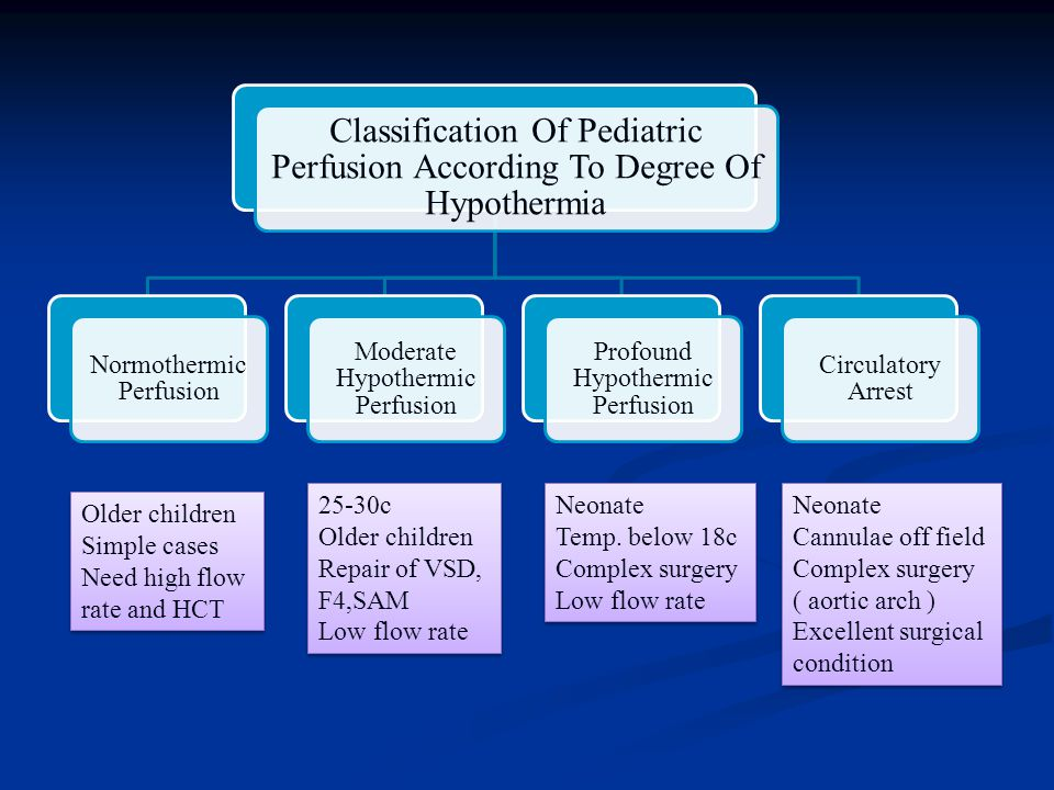 Classification Of Pediatric Perfusion According To Degree Of Hypothermia