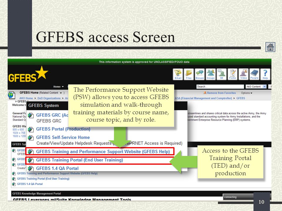 Access to the GFEBS Training Portal (TED) and/or production