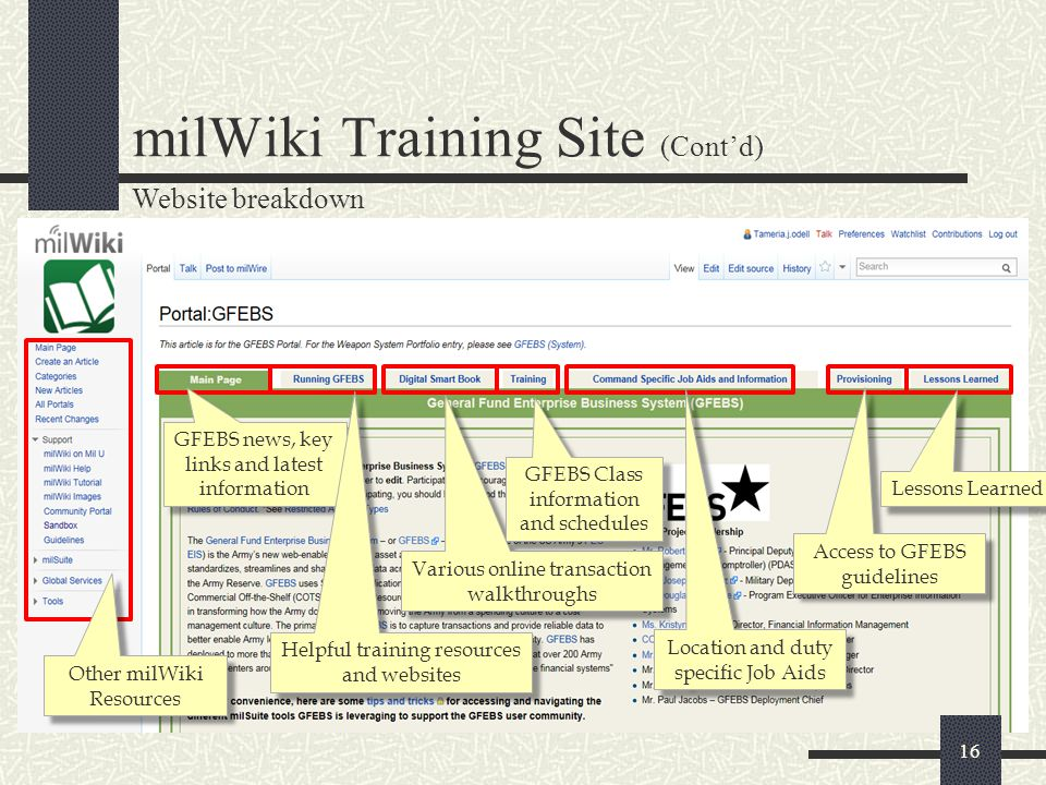 milWiki Training Site (Cont'd)