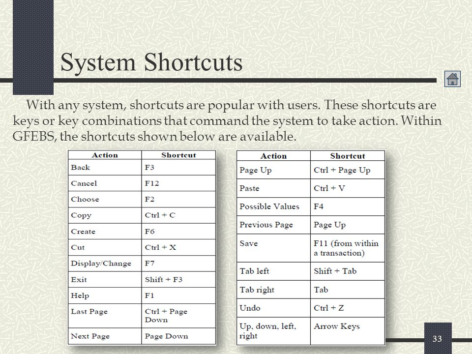 System Shortcuts