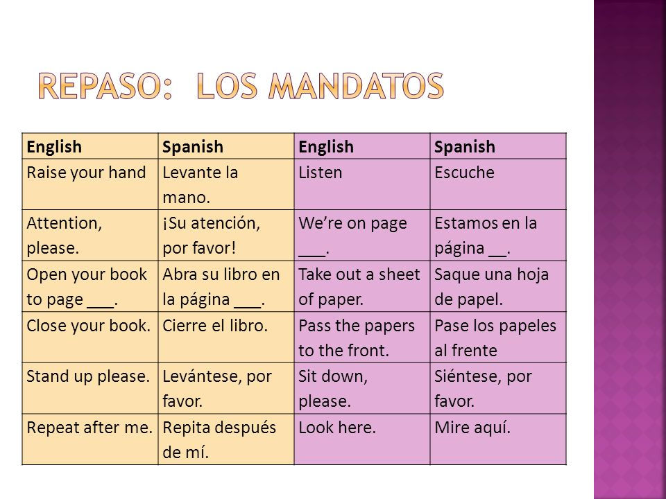 Repaso: Los mandatos English Spanish Raise your hand Levante la mano.