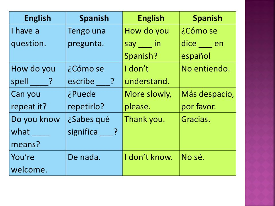 English Spanish. I have a question. Tengo una pregunta. How do you say ___ in Spanish ¿Cómo se dice ___ en español.
