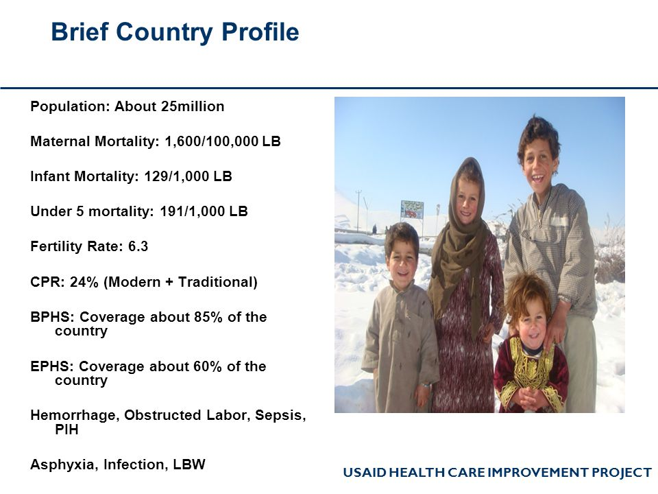Brief Country Profile Population: About 25million