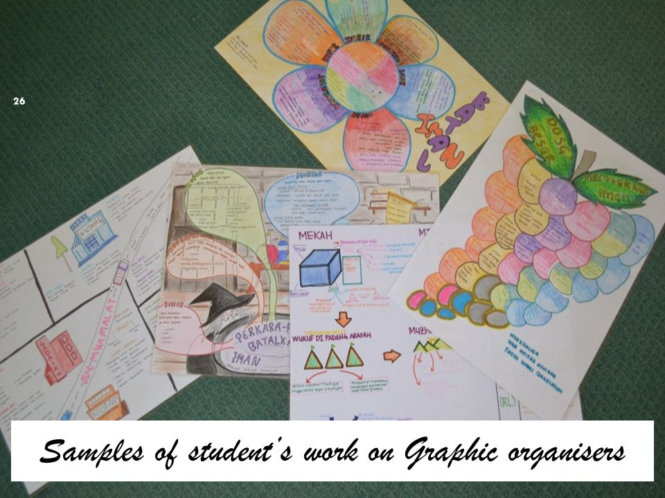 Samples of student's work on Graphic organisers