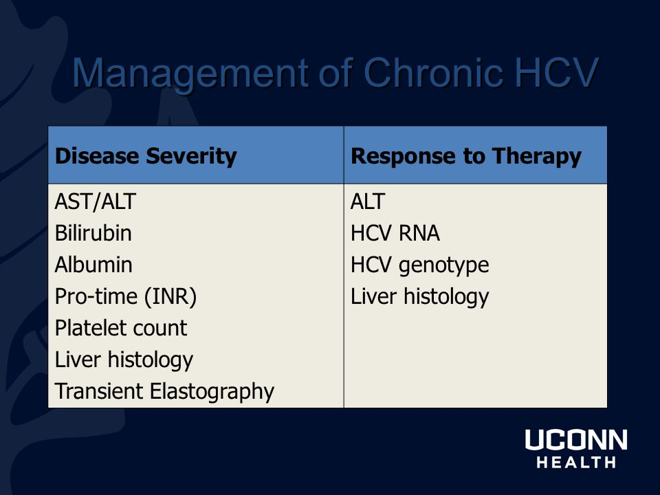 Management of Chronic HCV