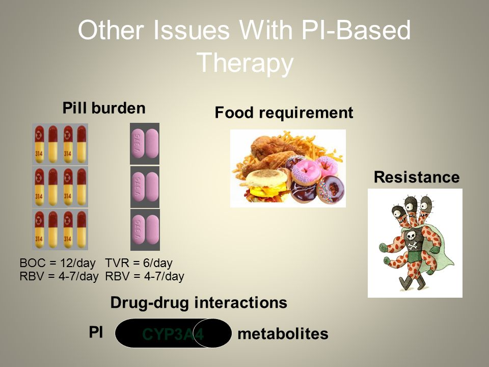 Other Issues With PI-Based Therapy