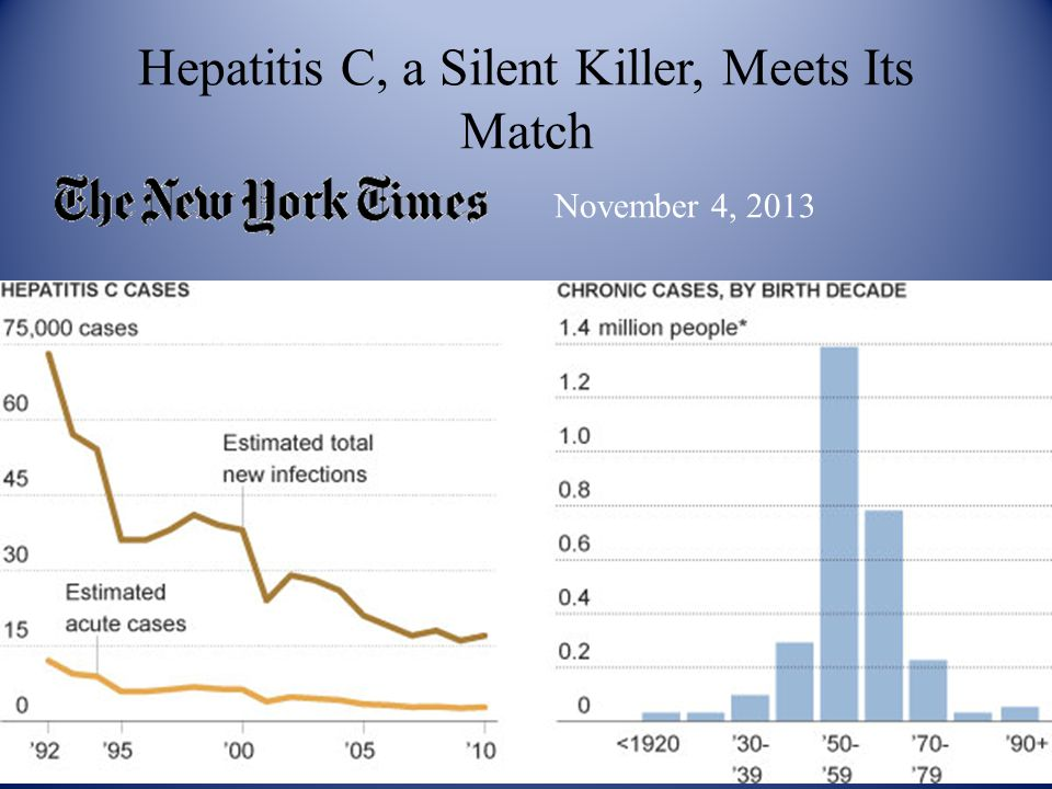 Hepatitis C, a Silent Killer, Meets Its Match