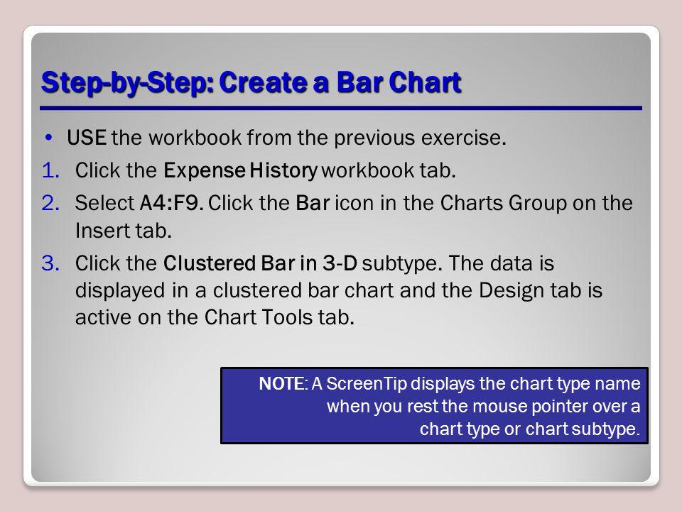 Step-by-Step: Create a Bar Chart