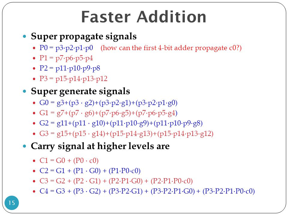 Faster Addition Super propagate signals Super generate signals