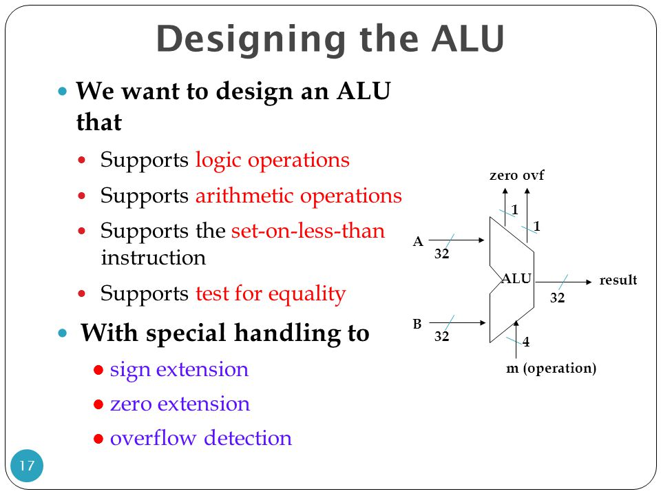 Designing the ALU We want to design an ALU that