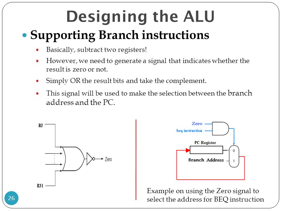 Designing the ALU Supporting Branch instructions