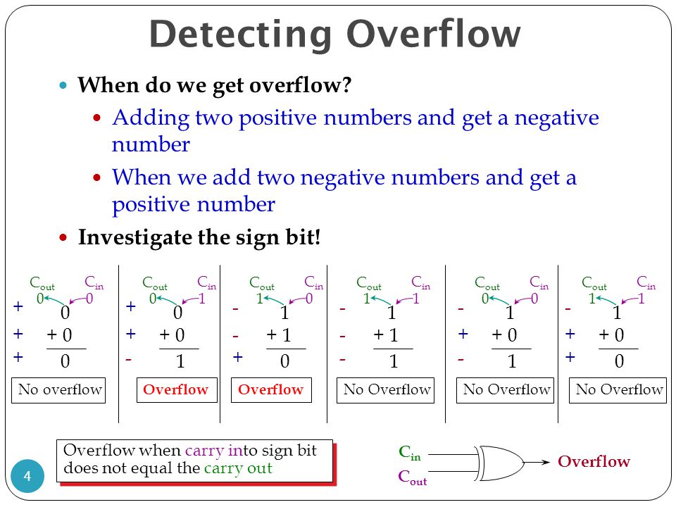Detecting Overflow When do we get overflow
