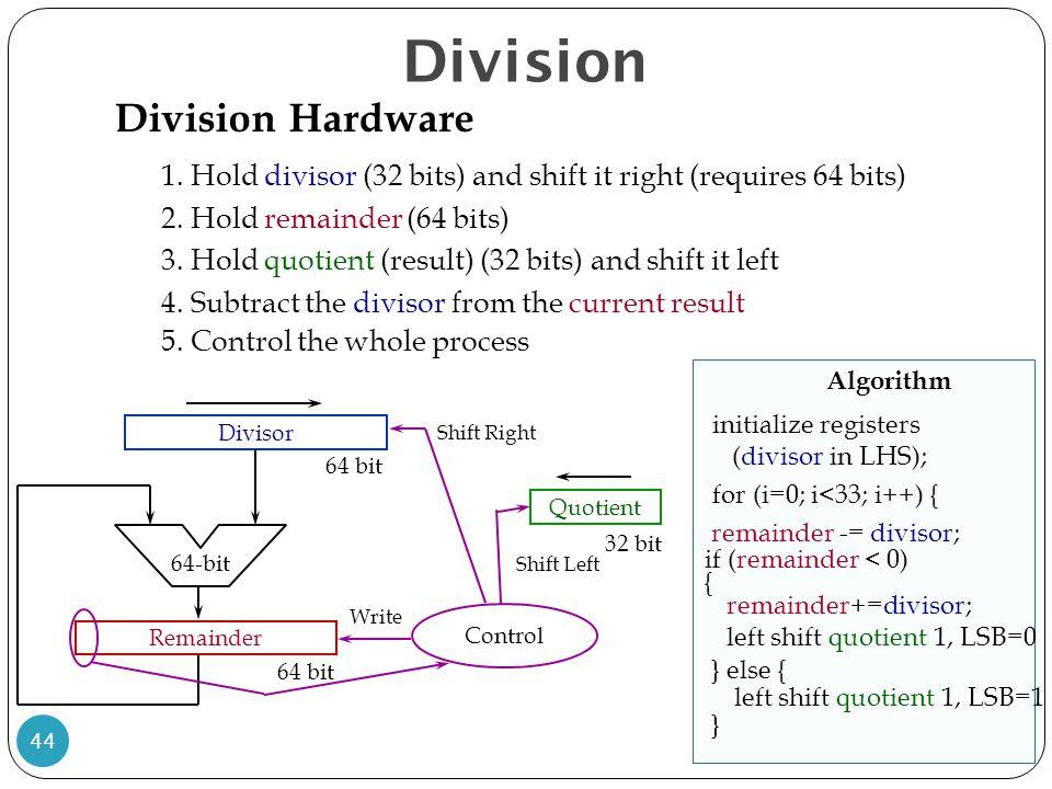 Division Division Hardware