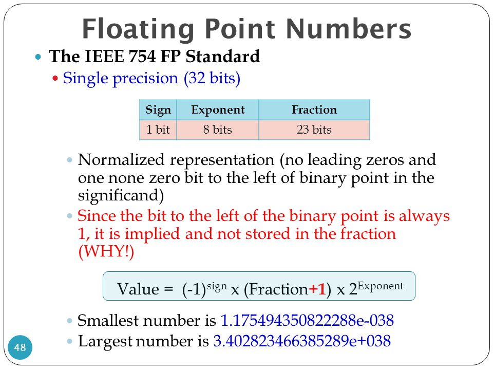 Floating Point Numbers