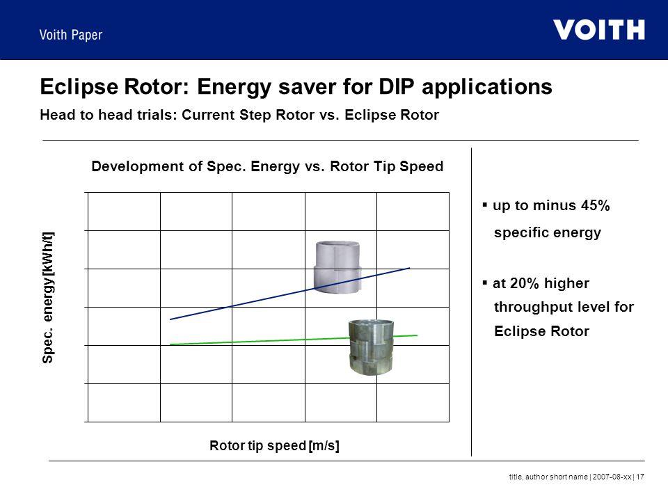 Development of Spec. Energy vs. Rotor Tip Speed