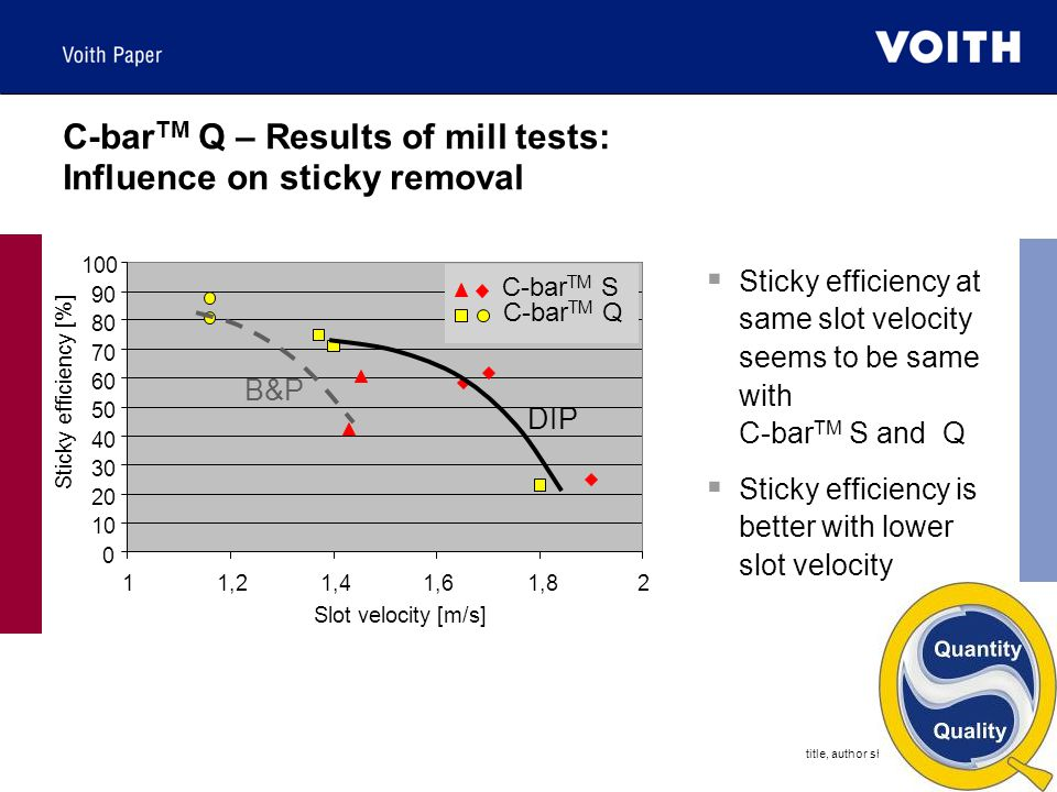 C-barTM Q – Results of mill tests: Influence on sticky removal
