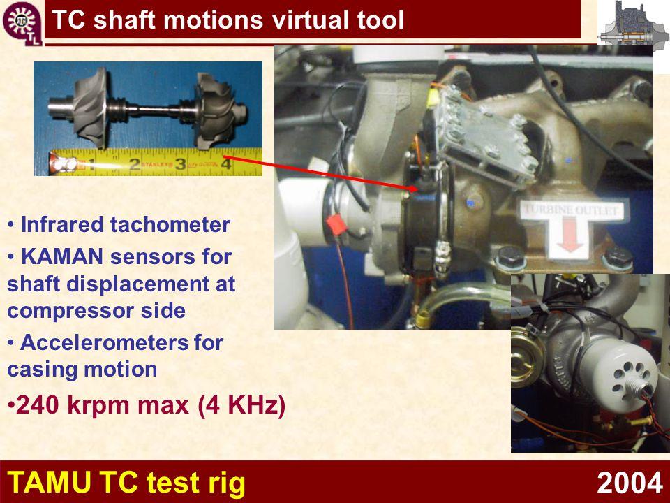 TAMU TC test rig 2004 240 krpm max (4 KHz) Infrared tachometer