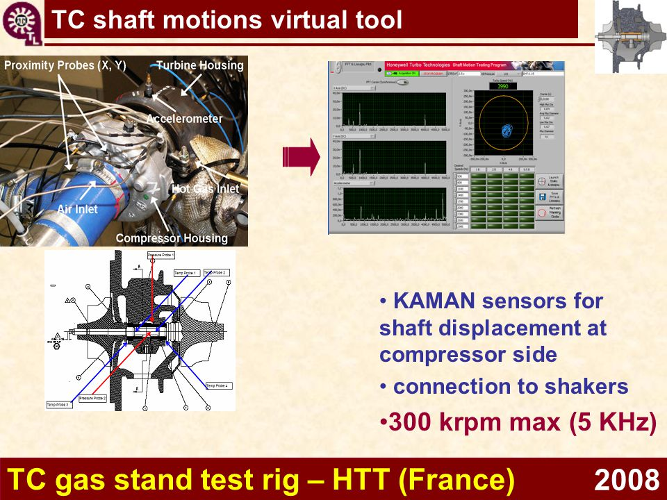 TC gas stand test rig – HTT (France) 2008
