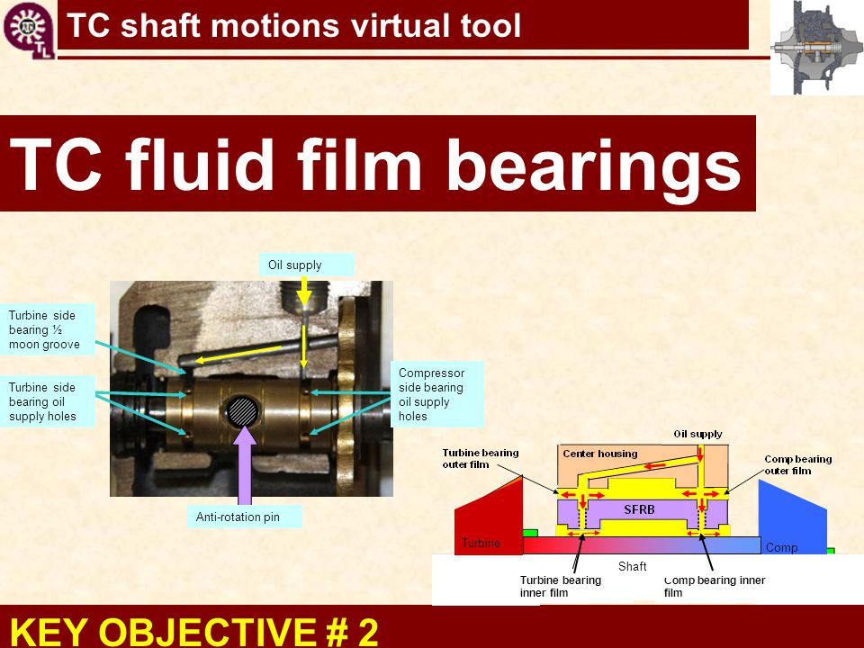 TC fluid film bearings KEY OBJECTIVE # 2 Oil supply