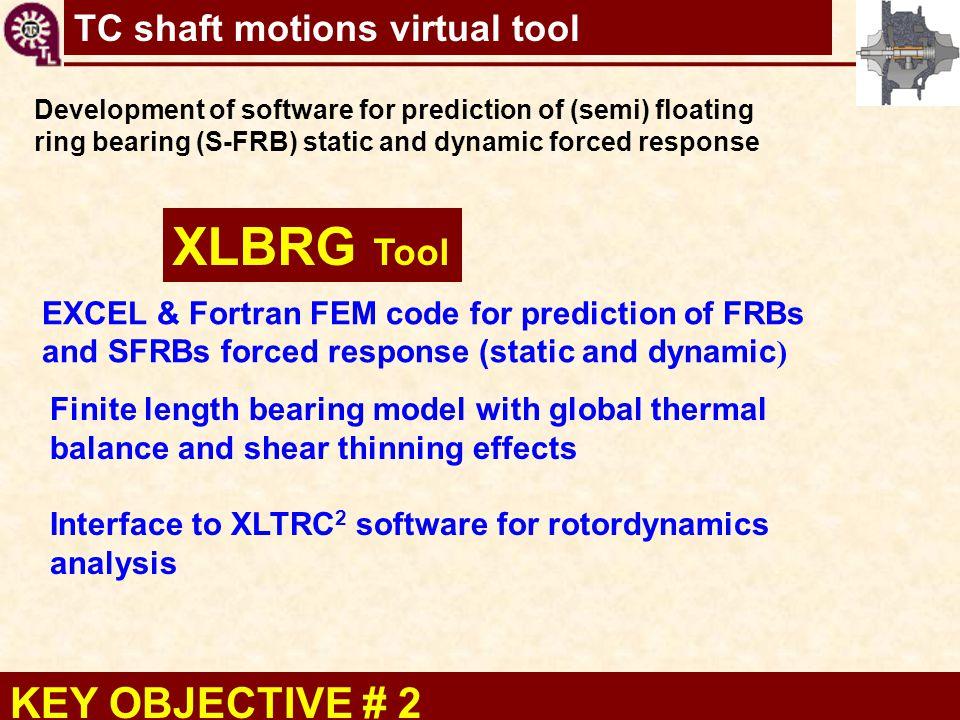 XLBRG Tool KEY OBJECTIVE # 2