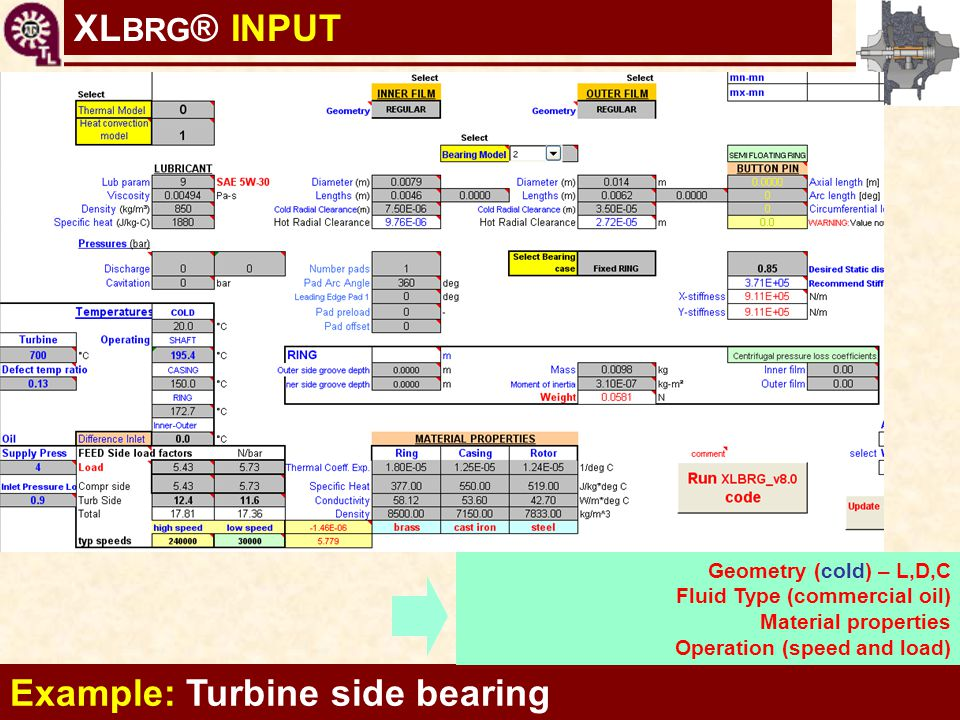 Example: Turbine side bearing