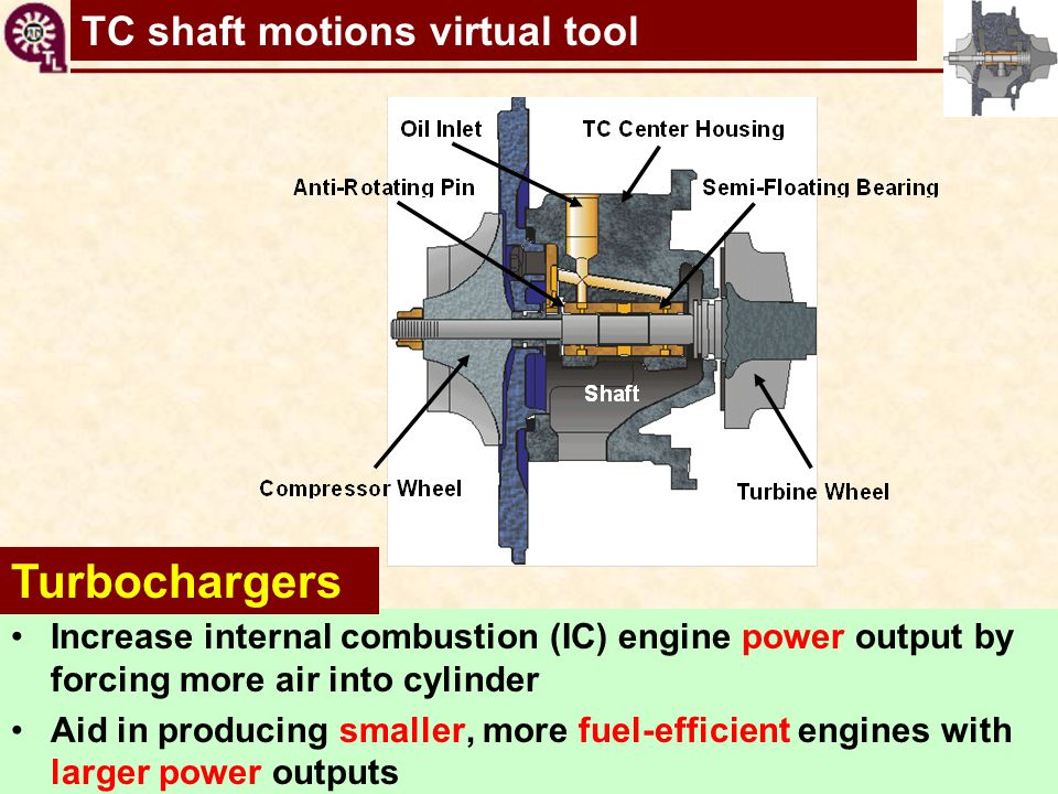 Turbochargers Increase internal combustion (IC) engine power output by forcing more air into cylinder.