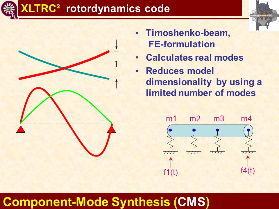 Component-Mode Synthesis (CMS)