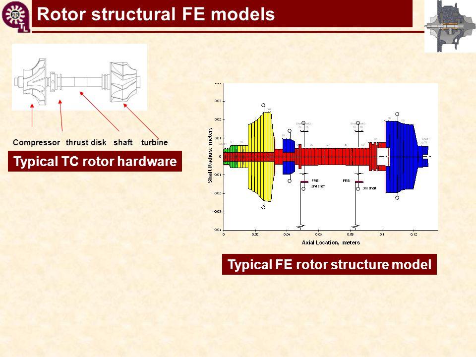 Rotor structural FE models