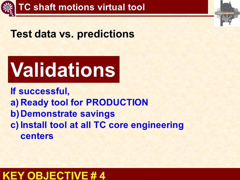 Validations Test data vs. predictions KEY OBJECTIVE # 4 If successful,